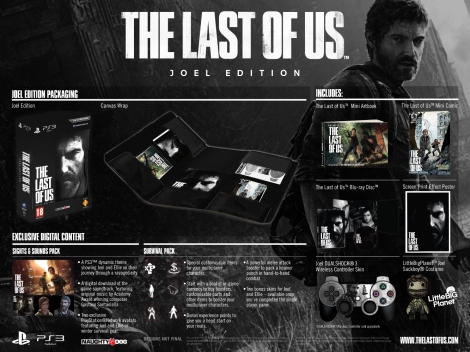 the_last_of_us_joel_edition