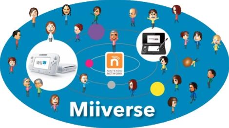 Miiverse3