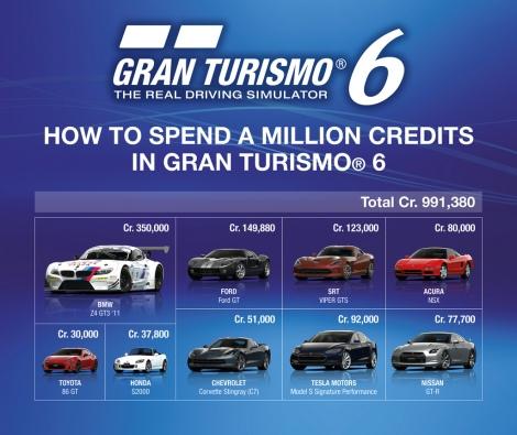 Gran_turismo_6_credits